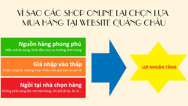 Giới thiệu về dịch vụ mua hàng Trung Quốc online