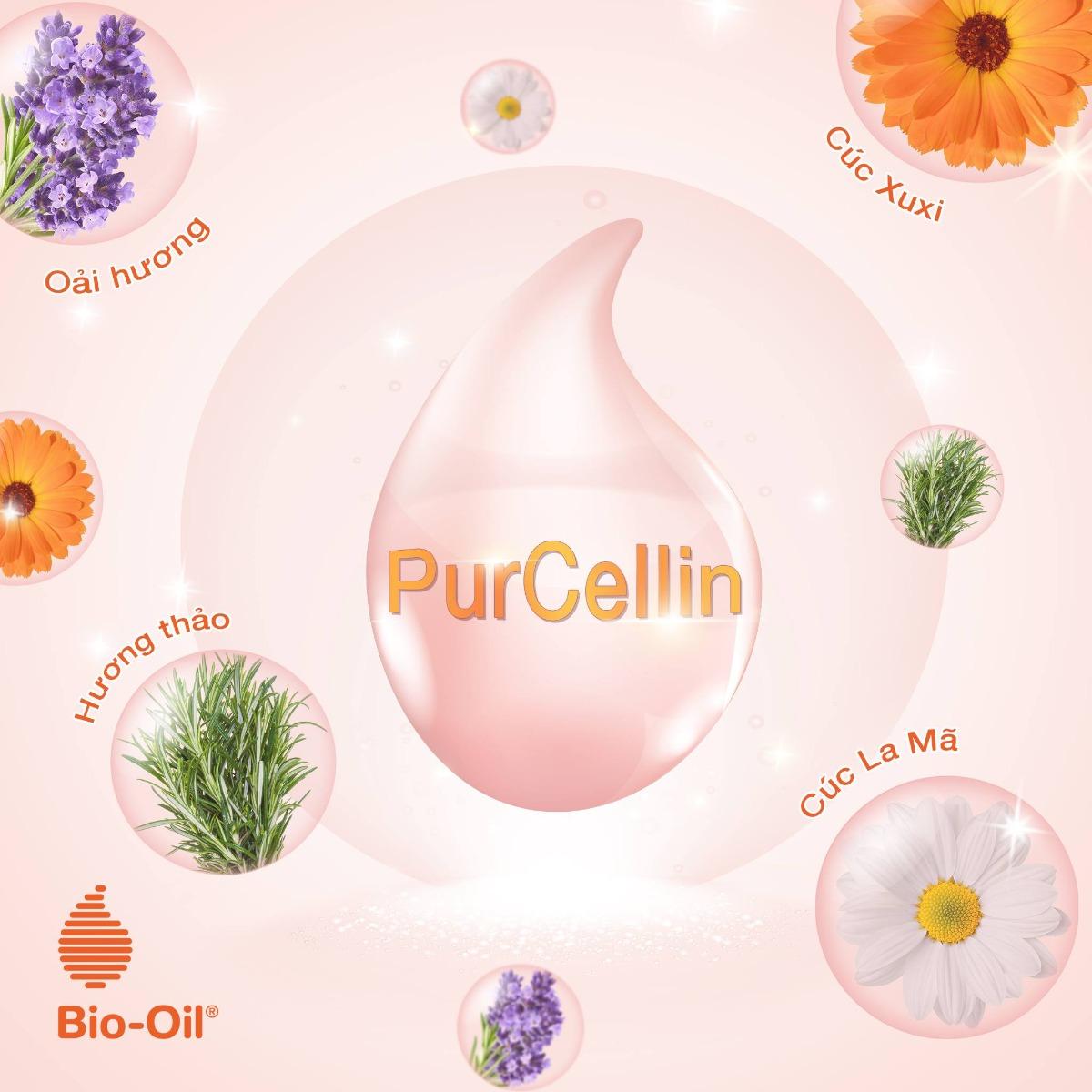 thanh phan bio oil