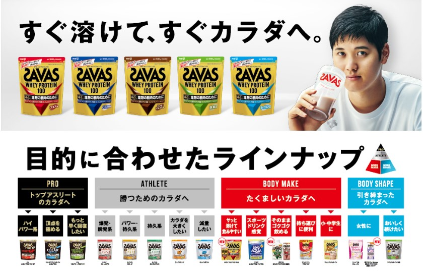 cac dong whey meiji