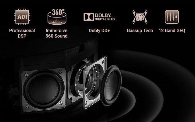 loa âm thanh 360
